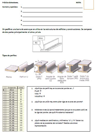estructuras-imagen-web